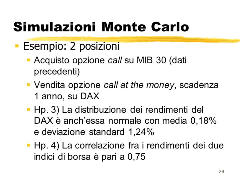 26 Simulazioni Monte Carlo  Esempio: 2 posizioni  Acquisto opzione call su MIB 30 (dati precedenti)  Vendita opzione call at the money, scadenza 1
