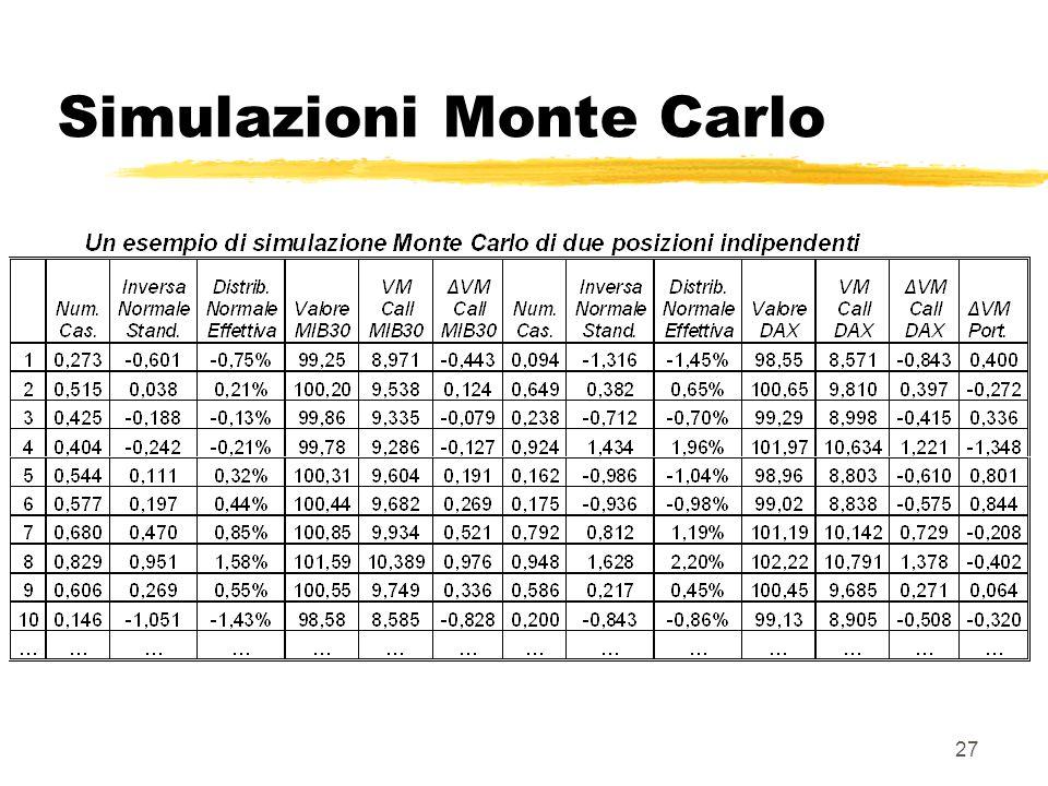 27 Simulazioni Monte Carlo
