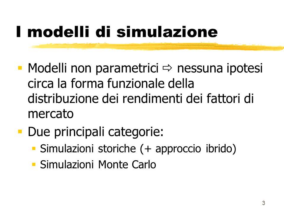 24 Simulazioni Monte Carlo  Il VaR di un portafoglio sensibile a più fattori di mercato  Le simulazioni MC non catturano, diversamente da simulazioni storiche, la struttura delle correlazioni  Occorre dunque introdurre un modo per simulare i diversi fattori di mercato tenendo conto delle relative correlazioni