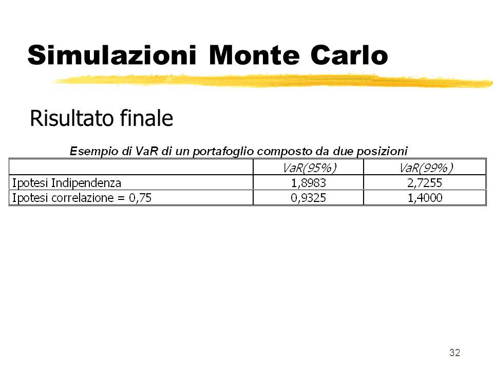 32 Simulazioni Monte Carlo Risultato finale