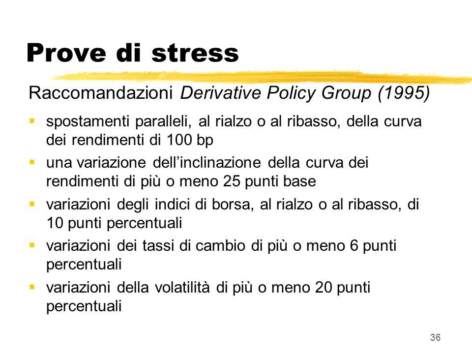 36 Prove di stress Raccomandazioni Derivative Policy Group (1995)  spostamenti paralleli, al rialzo o al ribasso, della curva dei rendimenti di 100 b