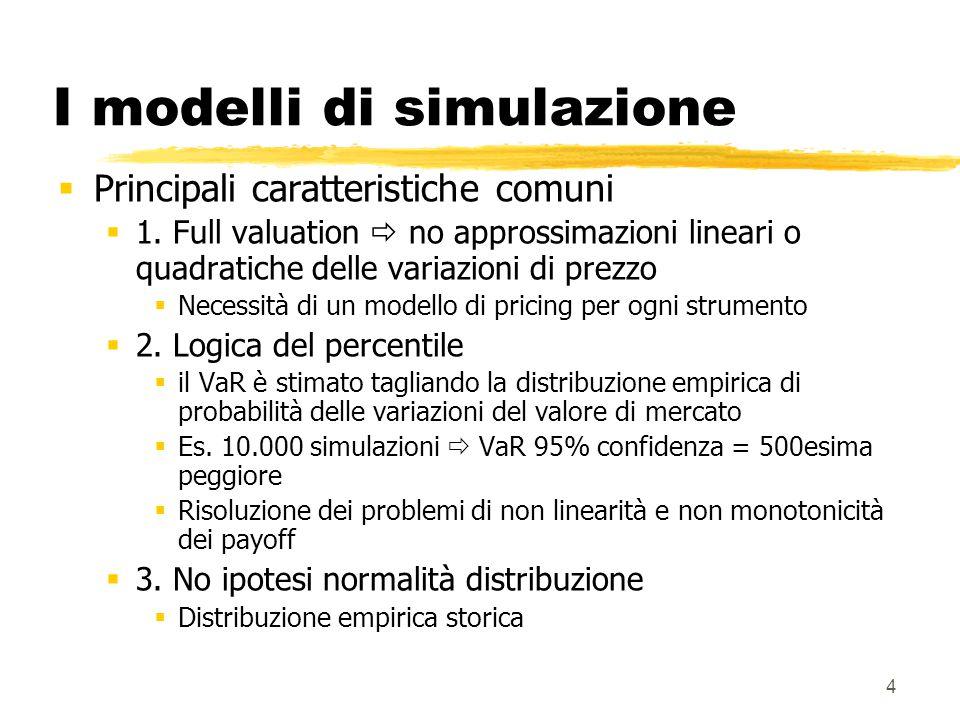 4 I modelli di simulazione  Principali caratteristiche comuni  1. Full valuation  no approssimazioni lineari o quadratiche delle variazioni di prez