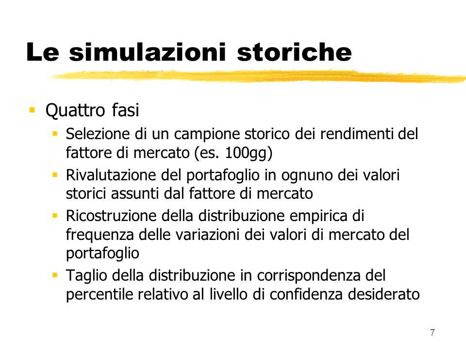 7 Le simulazioni storiche  Quattro fasi  Selezione di un campione storico dei rendimenti del fattore di mercato (es. 100gg)  Rivalutazione del port