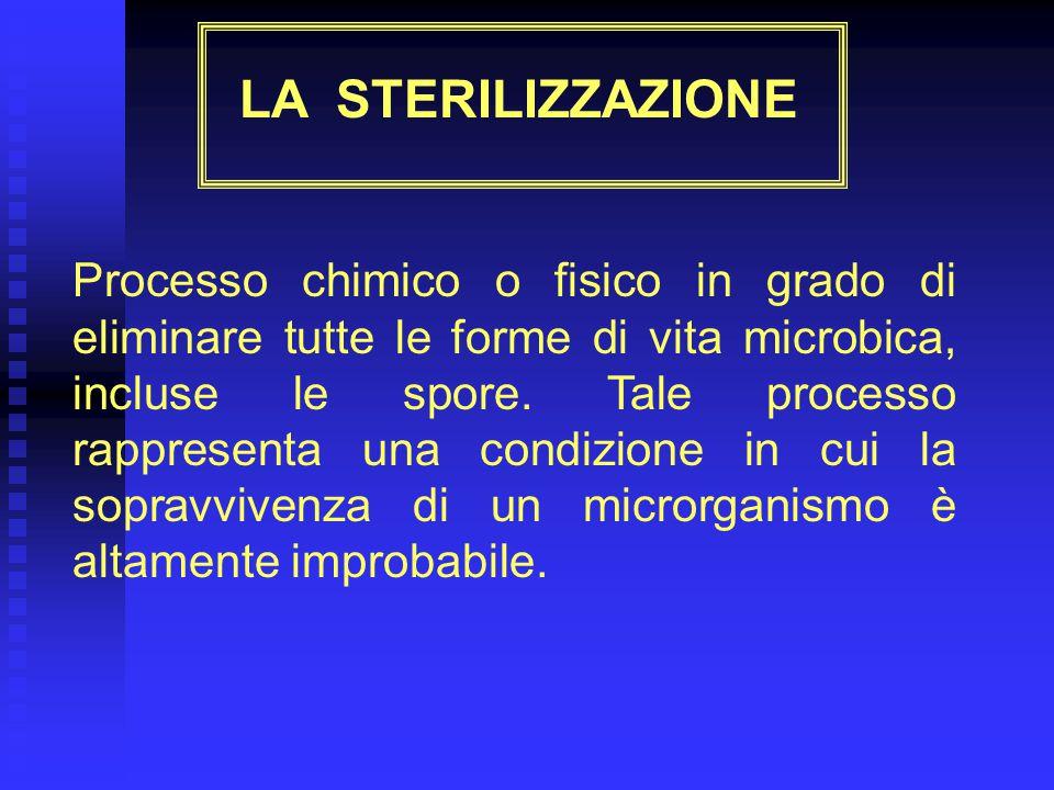 Scala di resistenza dei microrganismi e livello di attività dei disinfettanti Sterilizzanti chimici Disinfettanti ad alto livello livello intermedio basso livello Piu' Resistenti Meno Resistenti SPORE BATTERICHE (Bacillus subtilis ) MICOBATTERI (Mycobacterium tuberculosis) VIRUS PICCOLI NON LIPOFILICI (Poliovirus) FUNGHI (Tricophyton spp.) BATTERI IN FORMA VEGETATIVA (Pseudomonas aeruginosa, Staphylococcus aureus) VIRUS DI DIMENSIONI INTERMEDIE O LIPOFILICI (Herpes simplex virus, HIV) PRIONI
