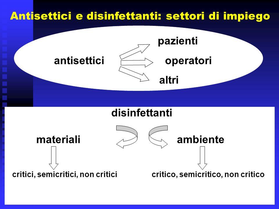 IN COMMERCIO ESISTONO PRODOTTI/SOSTANZE CARATTERIZZATI DA: Azione prevalentemente disinfettante o prevalentemente antisettica (es.