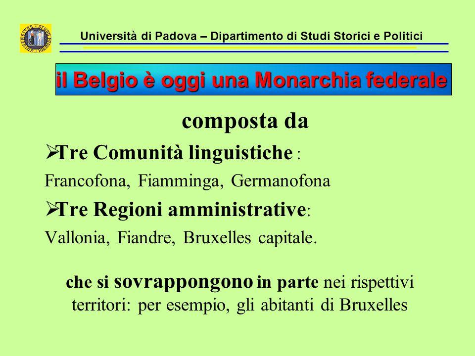 Università di Padova – Dipartimento di Studi Storici e Politici composta da  Tre Comunità linguistiche : Francofona, Fiamminga, Germanofona  Tre Reg