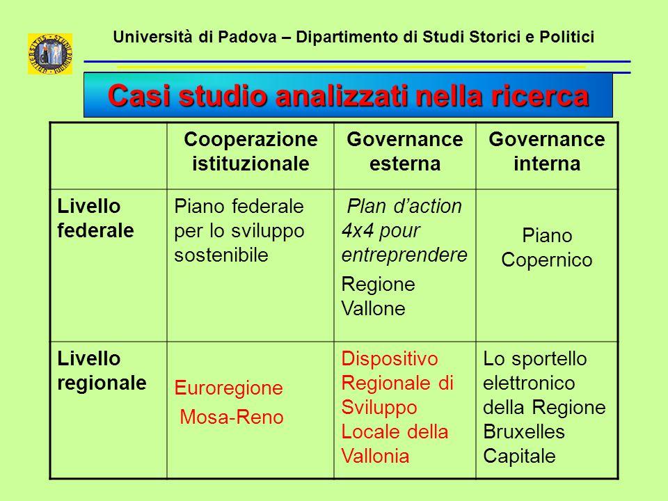 Università di Padova – Dipartimento di Studi Storici e Politici Casi studio analizzati nella ricerca Cooperazione istituzionale Governance esterna Gov