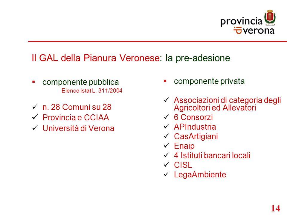 14 Il GAL della Pianura Veronese: la pre-adesione  componente pubblica Elenco Istat L.