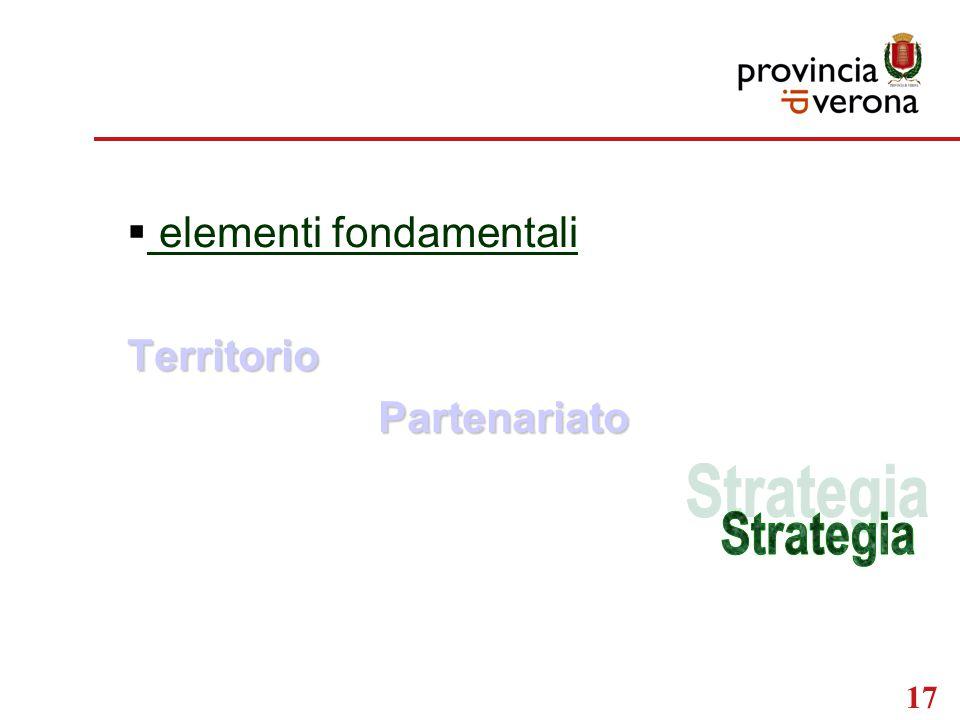 17  elementi fondamentaliTerritorio Partenariato