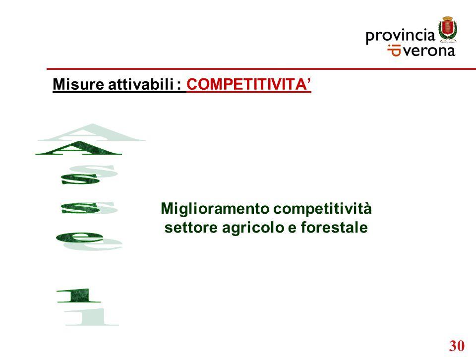 30 Misure attivabili : COMPETITIVITA' Miglioramento competitività settore agricolo e forestale