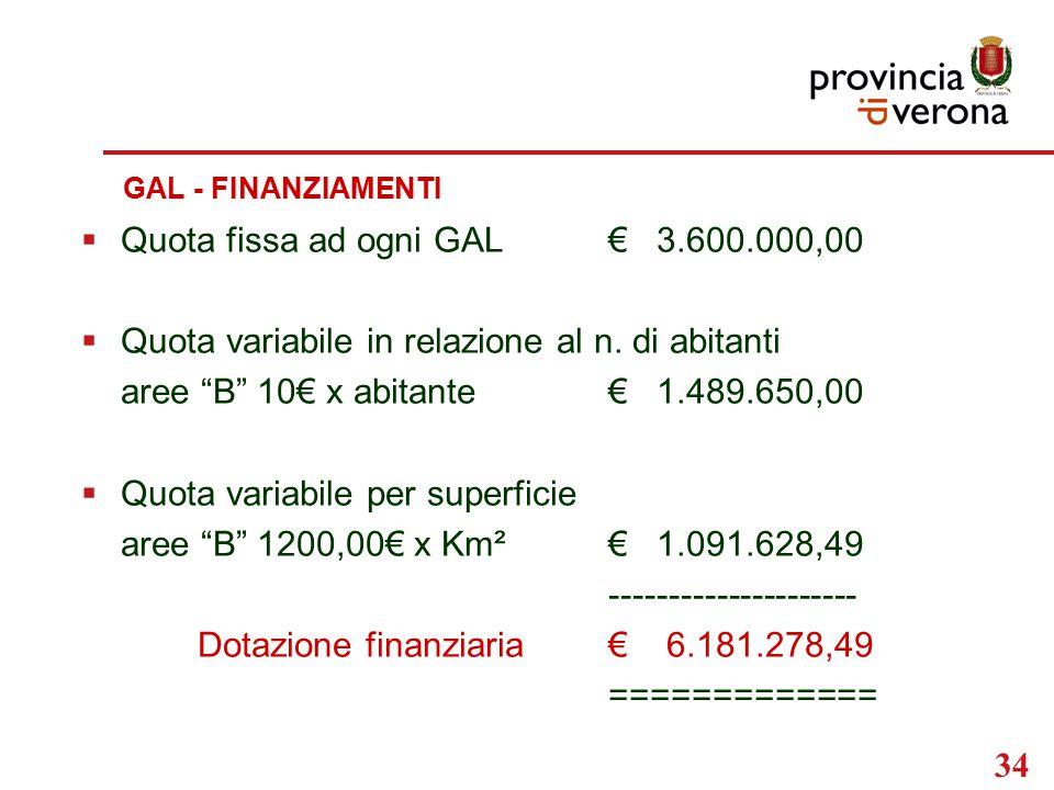 34 GAL - FINANZIAMENTI  Quota fissa ad ogni GAL € 3.600.000,00  Quota variabile in relazione al n.