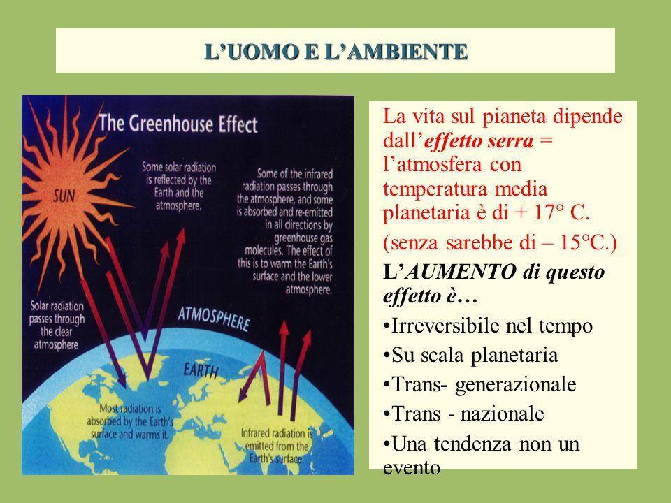 La vita sul pianeta dipende dall'effetto serra = l'atmosfera con temperatura media planetaria è di + 17° C. (senza sarebbe di – 15°C.) L'AUMENTO di qu