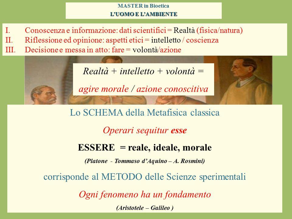MASTER in Bioetica L'UOMO E L'AMBIENTE Lo SCHEMA della Metafisica classica Operari sequitur esse ESSERE = reale, ideale, morale (Platone - Tommaso d'A