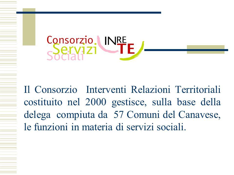 Il Consorzio Interventi Relazioni Territoriali costituito nel 2000 gestisce, sulla base della delega compiuta da 57 Comuni del Canavese, le funzioni in materia di servizi sociali.