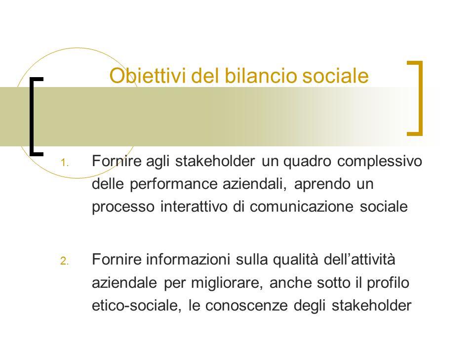 Obiettivi del bilancio sociale 1. Fornire agli stakeholder un quadro complessivo delle performance aziendali, aprendo un processo interattivo di comun