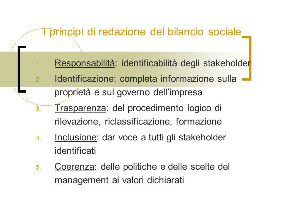 I principi di redazione del bilancio sociale 1. Responsabilità: identificabilità degli stakeholder 2. Identificazione: completa informazione sulla pro