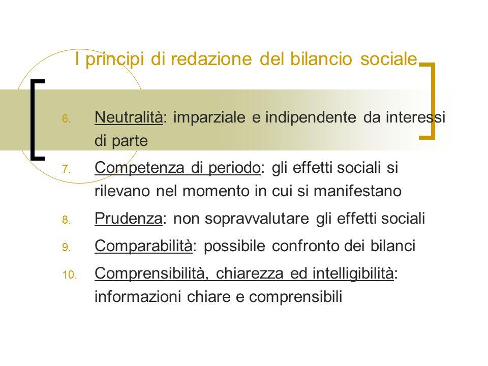 I principi di redazione del bilancio sociale 6. Neutralità: imparziale e indipendente da interessi di parte 7. Competenza di periodo: gli effetti soci