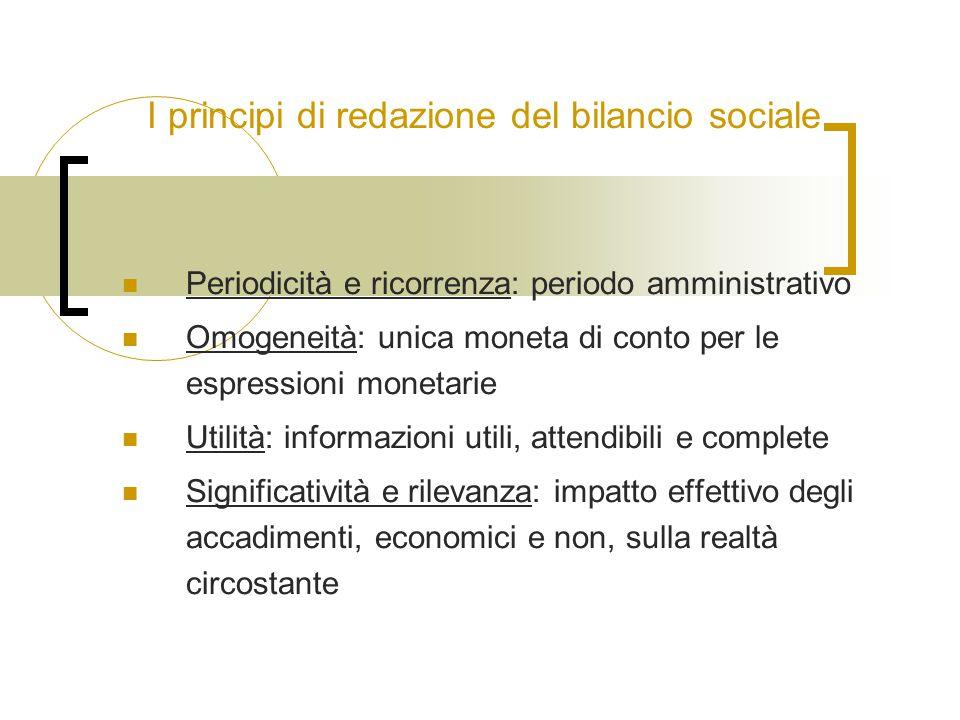 I principi di redazione del bilancio sociale Periodicità e ricorrenza: periodo amministrativo Omogeneità: unica moneta di conto per le espressioni mon