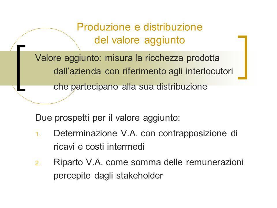Produzione e distribuzione del valore aggiunto Valore aggiunto: misura la ricchezza prodotta dall'azienda con riferimento agli interlocutori che partecipano alla sua distribuzione Due prospetti per il valore aggiunto: 1.