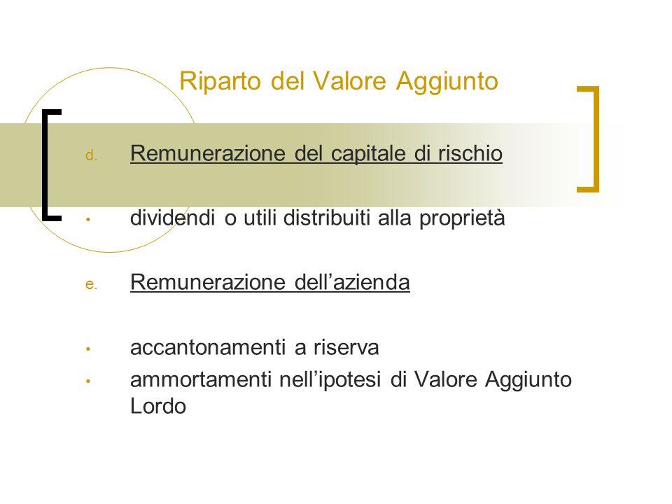 Riparto del Valore Aggiunto d. Remunerazione del capitale di rischio dividendi o utili distribuiti alla proprietà e. Remunerazione dell'azienda accant