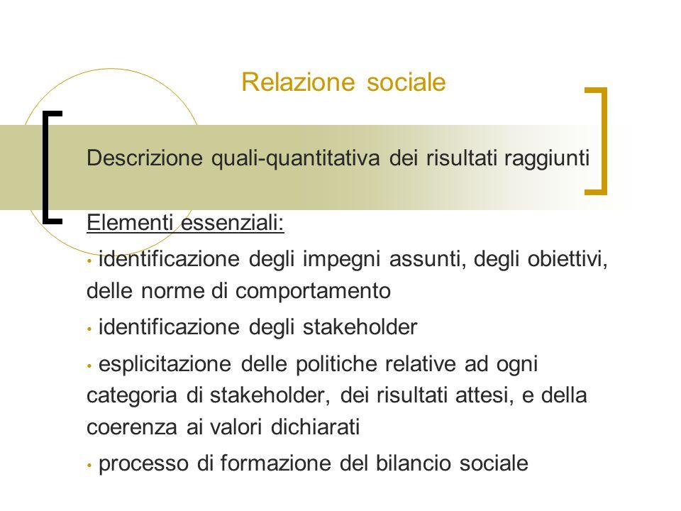 Relazione sociale Descrizione quali-quantitativa dei risultati raggiunti Elementi essenziali: identificazione degli impegni assunti, degli obiettivi, delle norme di comportamento identificazione degli stakeholder esplicitazione delle politiche relative ad ogni categoria di stakeholder, dei risultati attesi, e della coerenza ai valori dichiarati processo di formazione del bilancio sociale