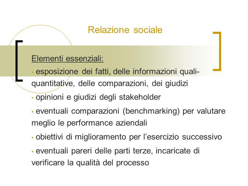Relazione sociale Elementi essenziali: esposizione dei fatti, delle informazioni quali- quantitative, delle comparazioni, dei giudizi opinioni e giudi