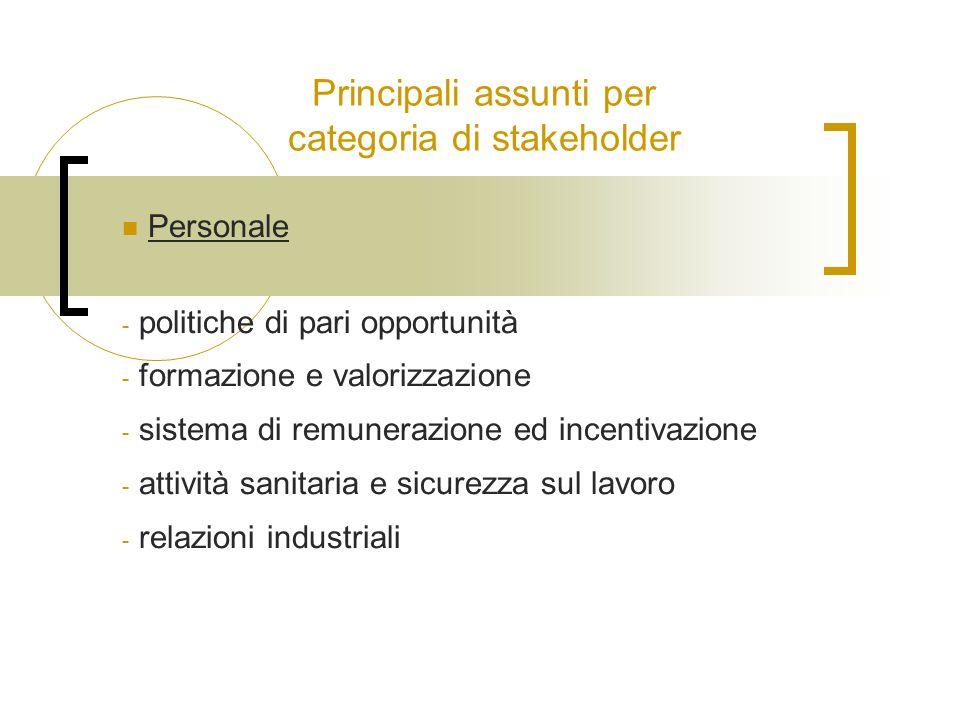 Principali assunti per categoria di stakeholder Personale - politiche di pari opportunità - formazione e valorizzazione - sistema di remunerazione ed incentivazione - attività sanitaria e sicurezza sul lavoro - relazioni industriali