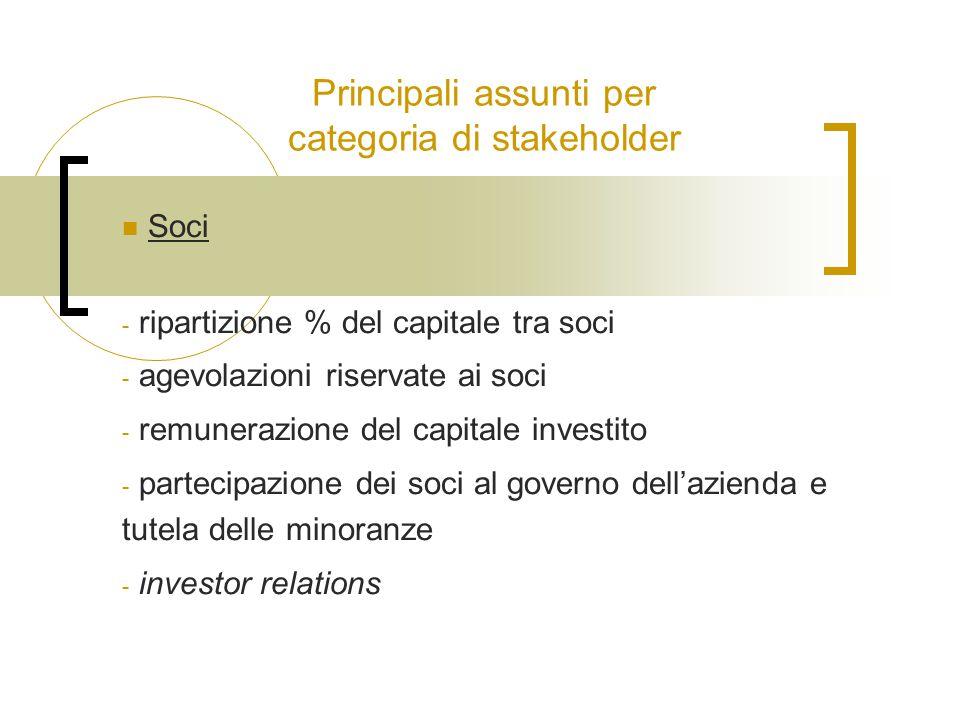 Principali assunti per categoria di stakeholder Soci - ripartizione % del capitale tra soci - agevolazioni riservate ai soci - remunerazione del capit