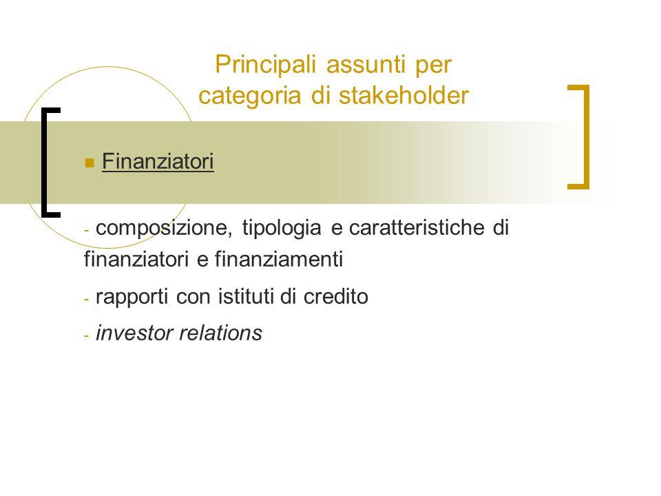 Principali assunti per categoria di stakeholder Finanziatori - composizione, tipologia e caratteristiche di finanziatori e finanziamenti - rapporti con istituti di credito - investor relations