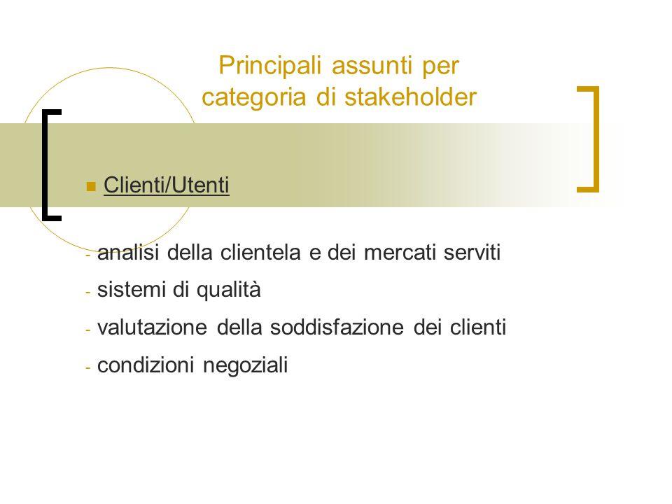 Principali assunti per categoria di stakeholder Clienti/Utenti - analisi della clientela e dei mercati serviti - sistemi di qualità - valutazione della soddisfazione dei clienti - condizioni negoziali
