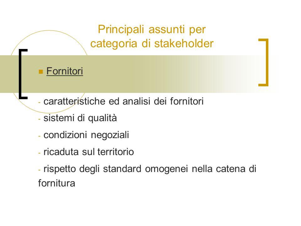 Principali assunti per categoria di stakeholder Fornitori - caratteristiche ed analisi dei fornitori - sistemi di qualità - condizioni negoziali - ricaduta sul territorio - rispetto degli standard omogenei nella catena di fornitura