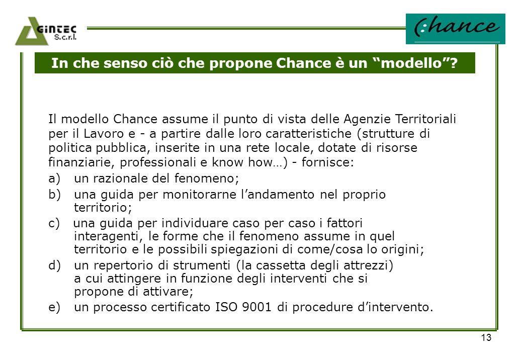 """13 In che senso ciò che propone Chance è un """"modello""""? Il modello Chance assume il punto di vista delle Agenzie Territoriali per il Lavoro e - a parti"""
