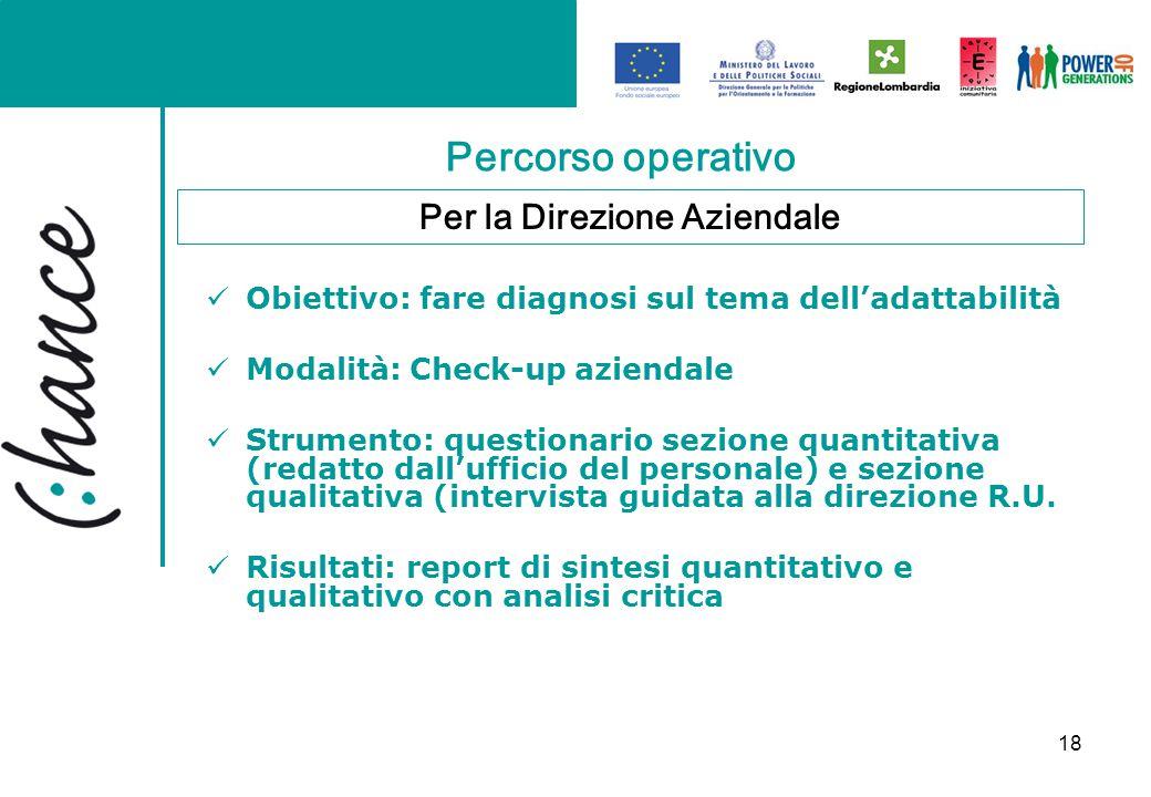 18 Percorso operativo Obiettivo: fare diagnosi sul tema dell'adattabilità Modalità: Check-up aziendale Strumento: questionario sezione quantitativa (r