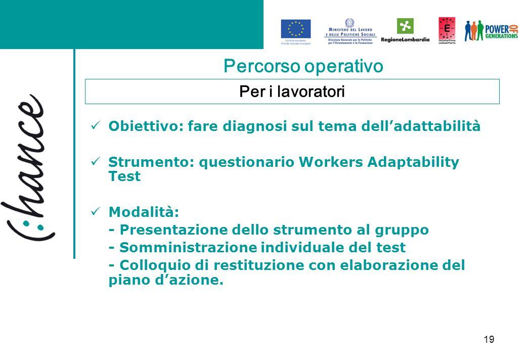 19 Percorso operativo Obiettivo: fare diagnosi sul tema dell'adattabilità Strumento: questionario Workers Adaptability Test Modalità: - Presentazione