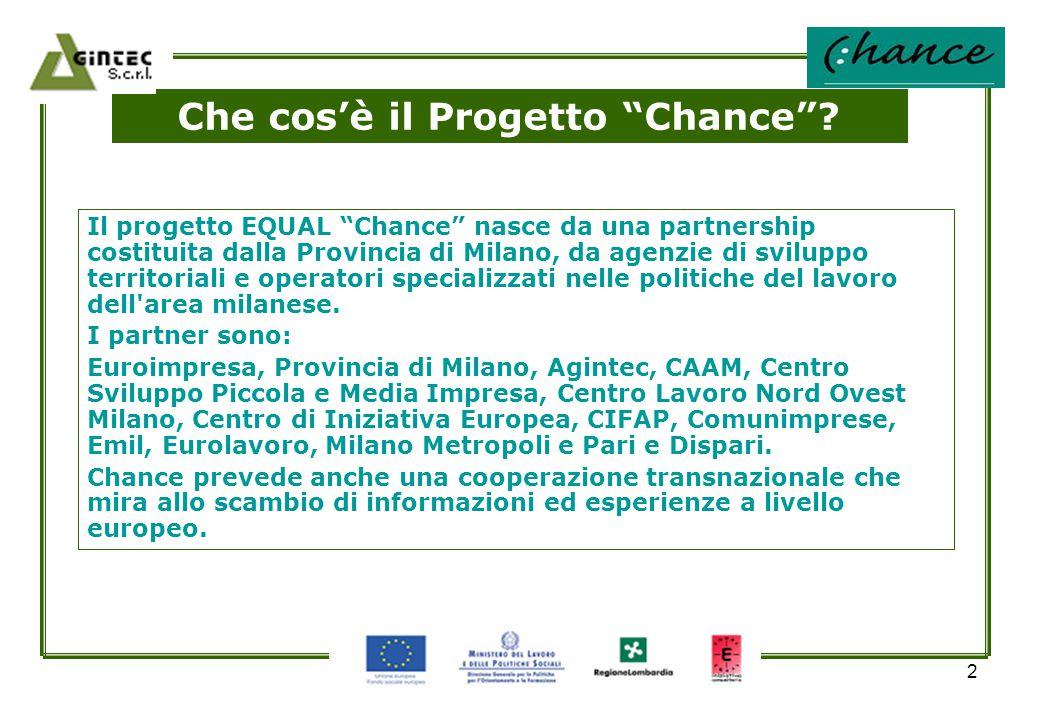 """2 Che cos'è il Progetto """"Chance""""? Il progetto EQUAL """"Chance"""" nasce da una partnership costituita dalla Provincia di Milano, da agenzie di sviluppo ter"""