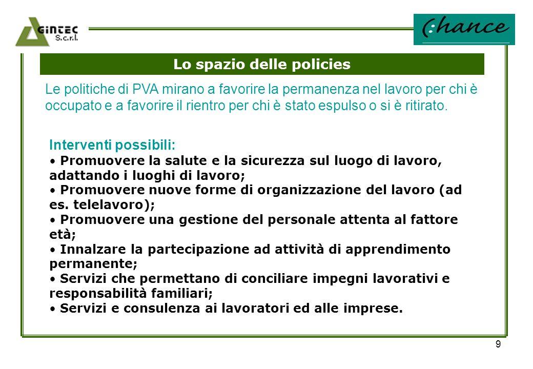 9 Lo spazio delle policies Interventi possibili: Promuovere la salute e la sicurezza sul luogo di lavoro, adattando i luoghi di lavoro; Promuovere nuo