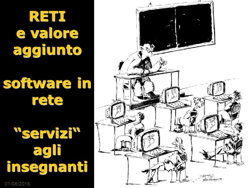 01/06/2015fabrizio garlaschelli1 RETI e valore aggiunto software in rete servizi agli insegnanti