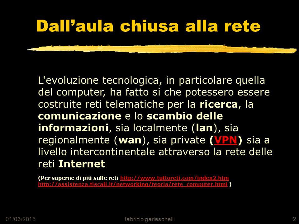 01/06/2015fabrizio garlaschelli2 Dall'aula chiusa alla rete L evoluzione tecnologica, in particolare quella del computer, ha fatto si che potessero essere costruite reti telematiche per la ricerca, la comunicazione e lo scambio delle informazioni, sia localmente (lan), sia regionalmente (wan), sia private (VPN) sia a livello intercontinentale attraverso la rete delle reti InternetVPN (Per saperne di più sulle reti http://www.tuttoreti.com/index2.htm http://assistenza.tiscali.it/networking/teoria/rete_computer.html ) http://www.tuttoreti.com/index2.htm http://assistenza.tiscali.it/networking/teoria/rete_computer.html