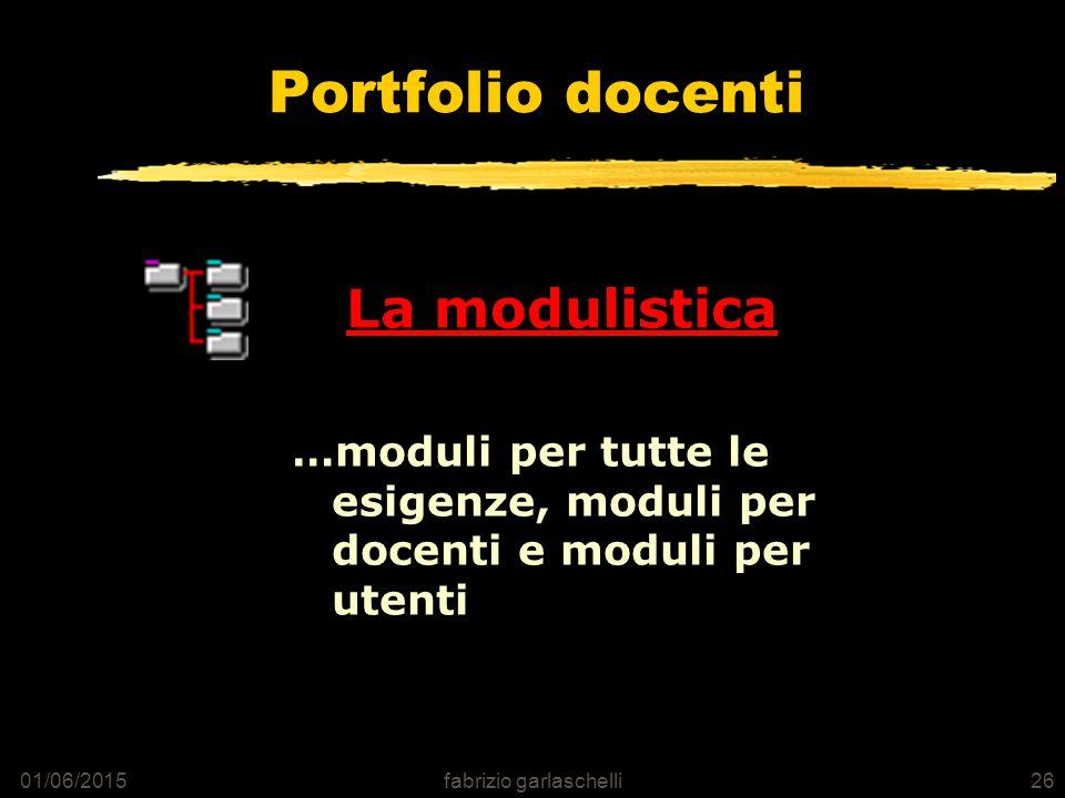 01/06/2015fabrizio garlaschelli26 Portfolio docenti La modulistica …moduli per tutte le esigenze, moduli per docenti e moduli per utenti