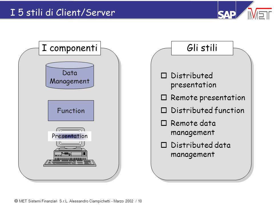  MET Sistemi Finanziari S.r.L. Alessandro Ciampichetti - Marzo 2002 / 10 I 5 stili di Client/Server I componenti Data Management Function Presentatio