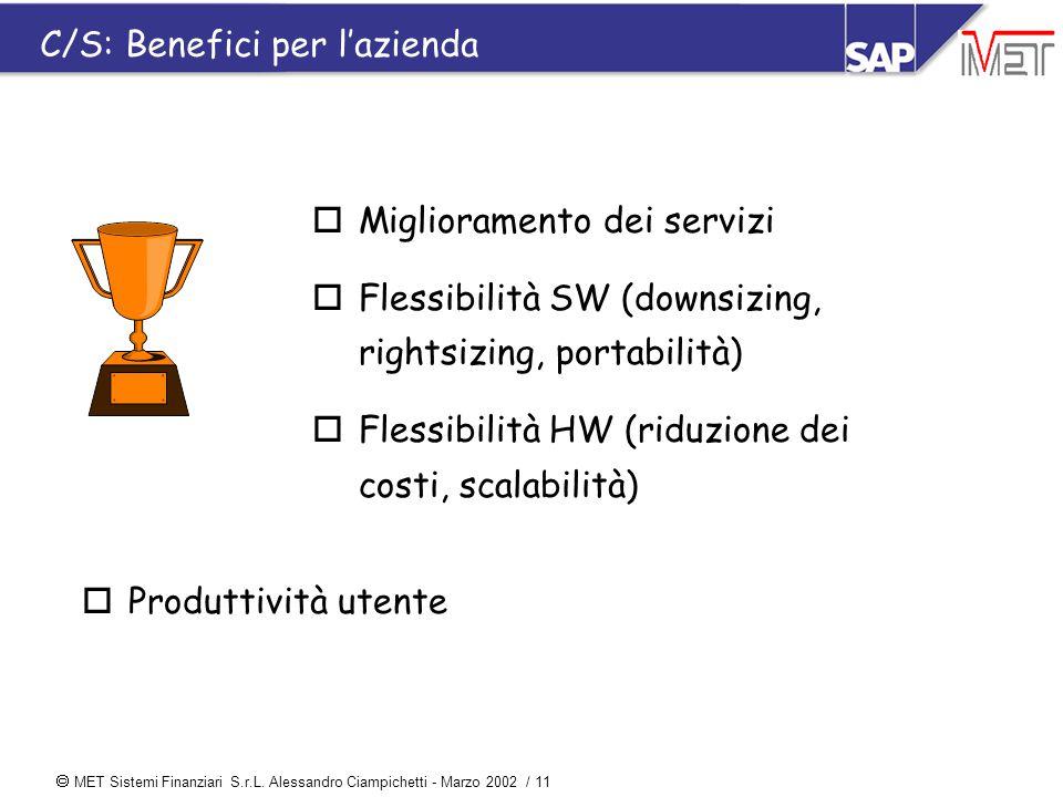  MET Sistemi Finanziari S.r.L. Alessandro Ciampichetti - Marzo 2002 / 11 C/S: Benefici per l'azienda oMiglioramento dei servizi oFlessibilità SW (dow