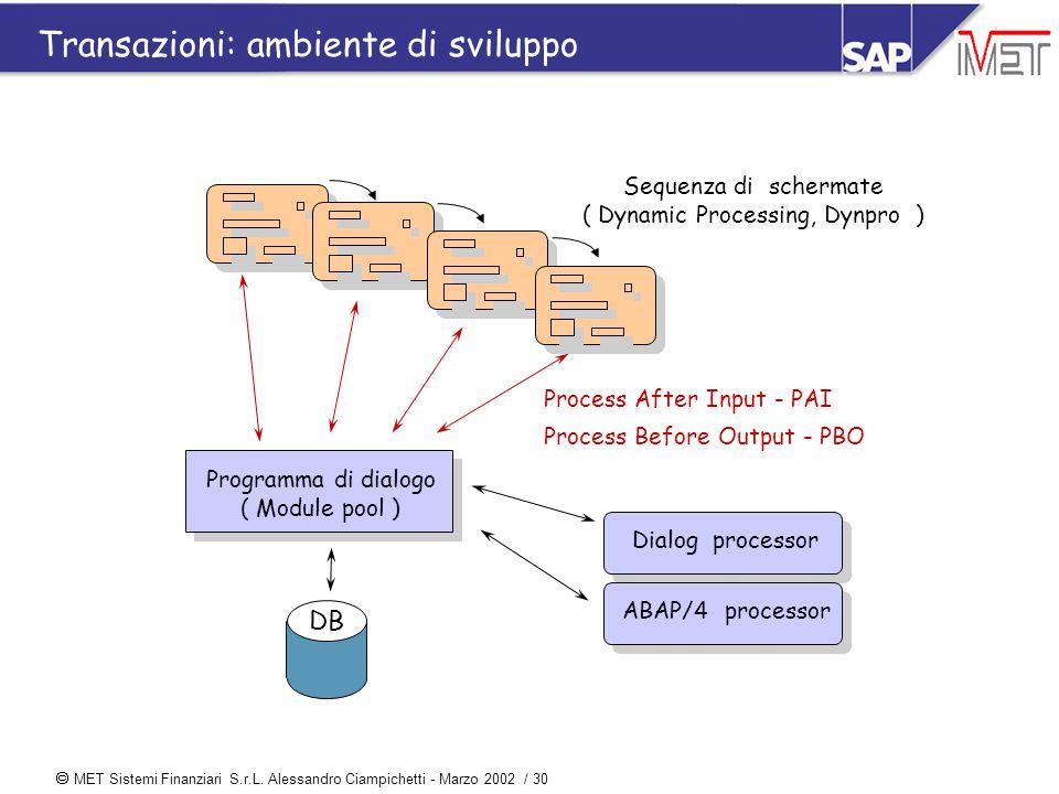  MET Sistemi Finanziari S.r.L. Alessandro Ciampichetti - Marzo 2002 / 30 Transazioni: ambiente di sviluppo Sequenza di schermate ( Dynamic Processing