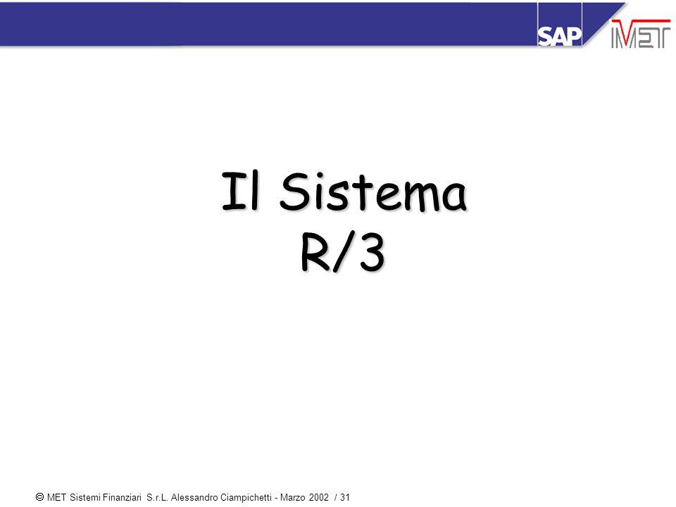  MET Sistemi Finanziari S.r.L. Alessandro Ciampichetti - Marzo 2002 / 31 Il Sistema R/3
