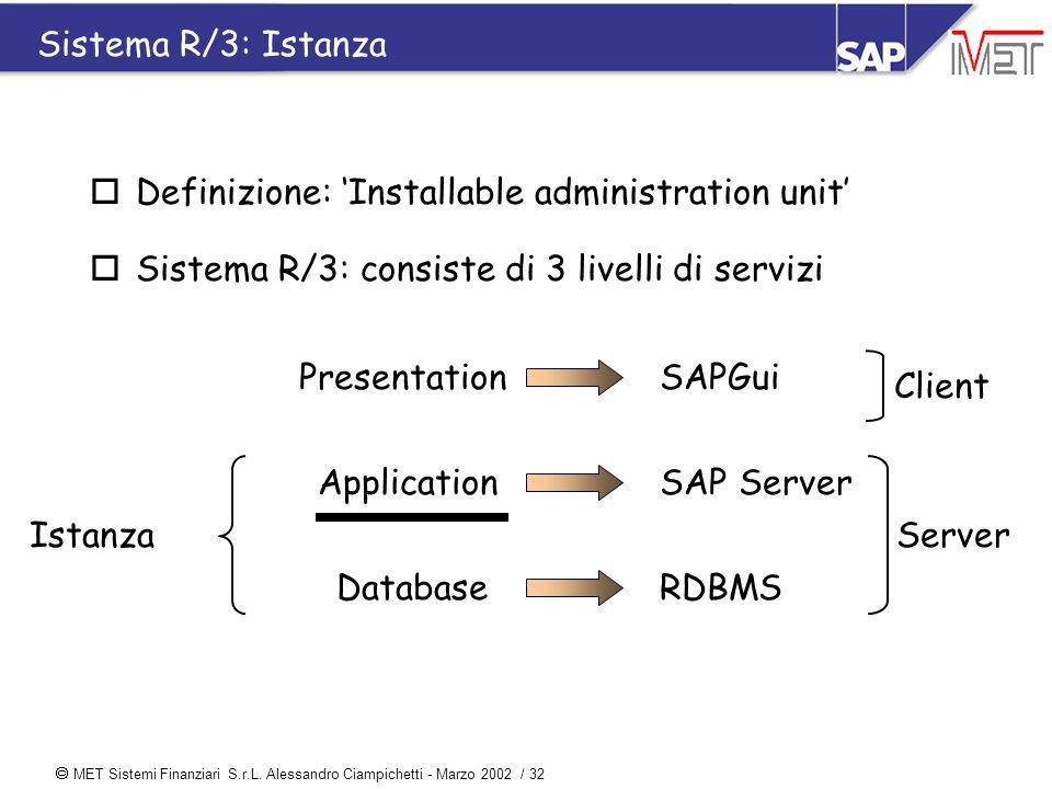  MET Sistemi Finanziari S.r.L. Alessandro Ciampichetti - Marzo 2002 / 32 Sistema R/3: Istanza ApplicationSAP Server DatabaseRDBMS oDefinizione: 'Inst
