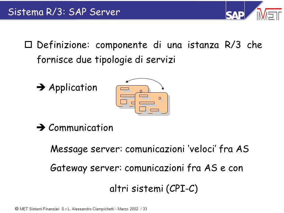  MET Sistemi Finanziari S.r.L. Alessandro Ciampichetti - Marzo 2002 / 33 Sistema R/3: SAP Server oDefinizione: componente di una istanza R/3 che forn
