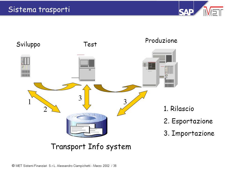  MET Sistemi Finanziari S.r.L. Alessandro Ciampichetti - Marzo 2002 / 38 Sistema trasporti SviluppoTest Produzione Transport Info system 1. Rilascio