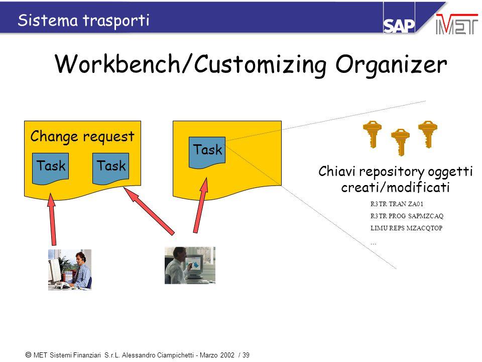  MET Sistemi Finanziari S.r.L. Alessandro Ciampichetti - Marzo 2002 / 39 Task Change request Task Workbench/Customizing Organizer Chiavi repository o