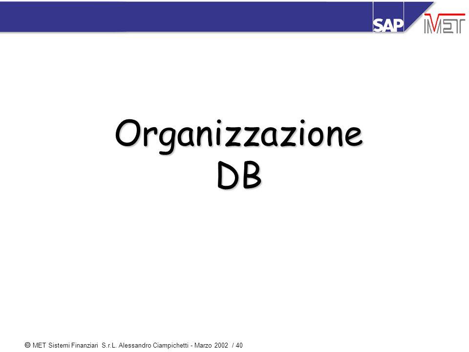  MET Sistemi Finanziari S.r.L. Alessandro Ciampichetti - Marzo 2002 / 40 Organizzazione DB