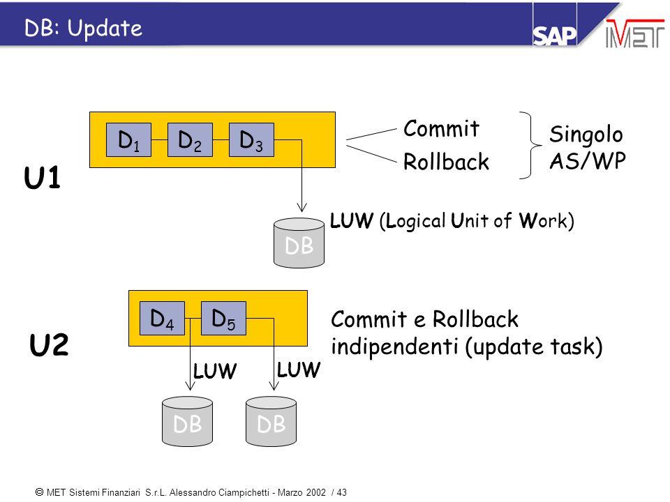  MET Sistemi Finanziari S.r.L. Alessandro Ciampichetti - Marzo 2002 / 43 DB: Update D4D4 D5D5 DB LUW U2 Commit e Rollback indipendenti (update task)