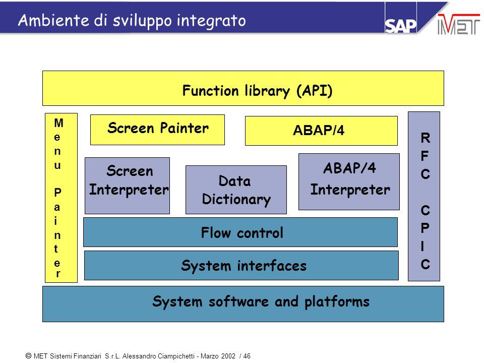 MET Sistemi Finanziari S.r.L. Alessandro Ciampichetti - Marzo 2002 / 46 System software and platforms System interfaces Flow control Data Dictionary